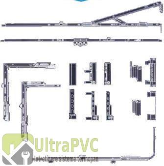 Feronerie oscilobatanta PVC